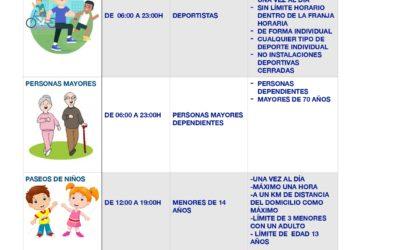 CARTEL INFORMATIVO ACTIVIDAD FÍSICA (NO PROFESIONAL), PASEOS Y ATENCIÓN A HUERTOS PARTICULARES